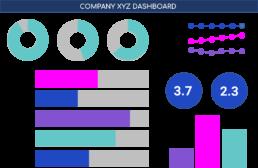 9 best practice membangun Google Data Studio dashboard di 2020