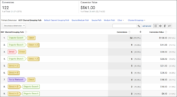 5 reports available within Google Analytics' Multi-channel Funnels - Top Conversion Paths Report
